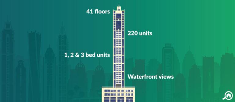 JAM Marina Residence, Dubai Marina