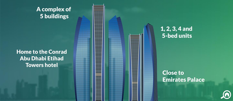 Etihad Towers, Corniche Road