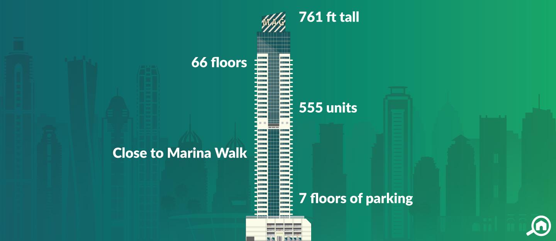 MAG 218 Dubai Marina