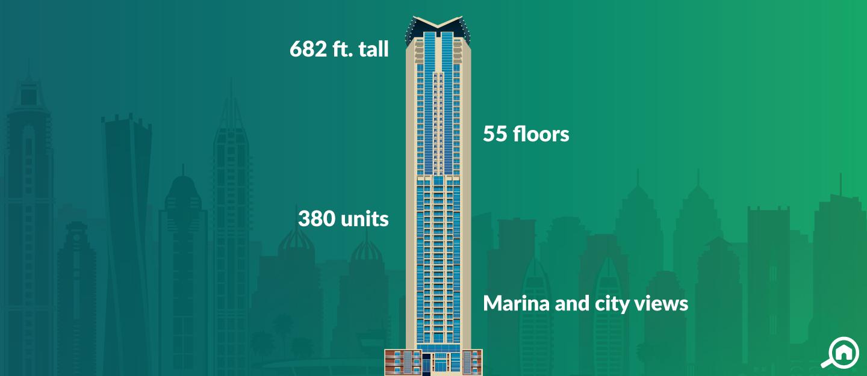 Marina Heights Tower, Dubai Marina