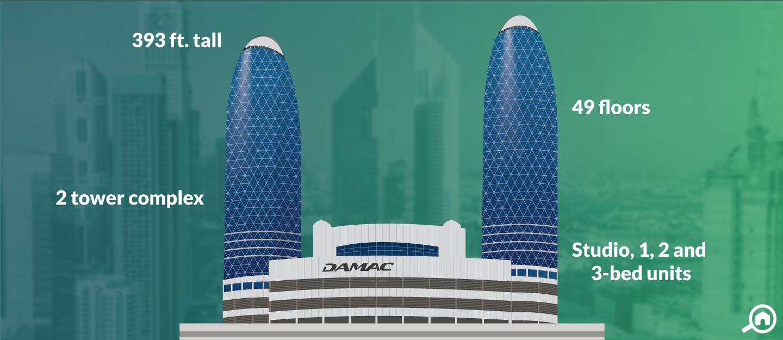 Park Towers, DIFC