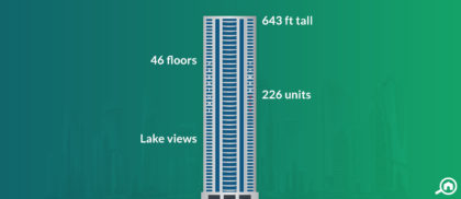 Preatoni Tower, JLT