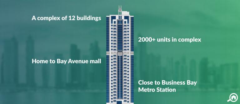 Executive Tower E, Business Bay