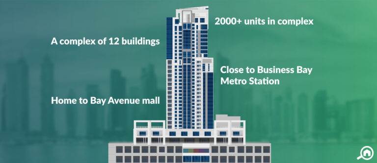 Executive Tower F, Business Bay