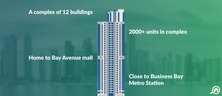 Executive Tower H, Business Bay