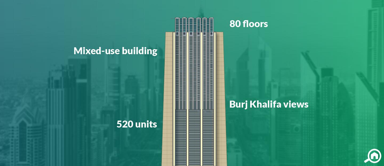 Index Tower, DIFC