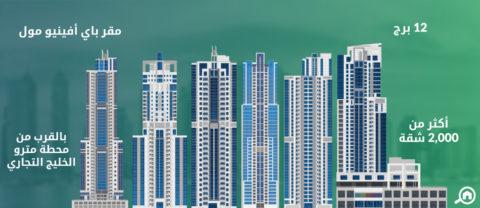 الأبراج الإدارية، الخليج التجاري