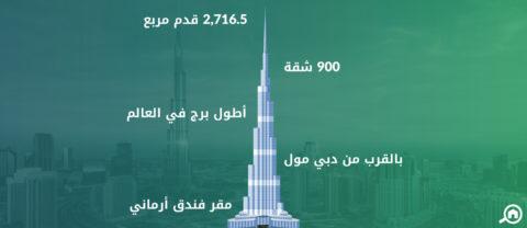 برج خليفة، داون تاون دبي