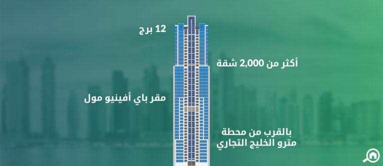 برج G، الخليج التجاري