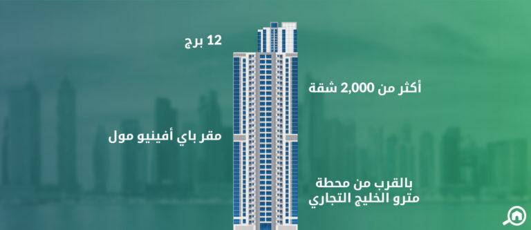 برج H، الخليج التجاري