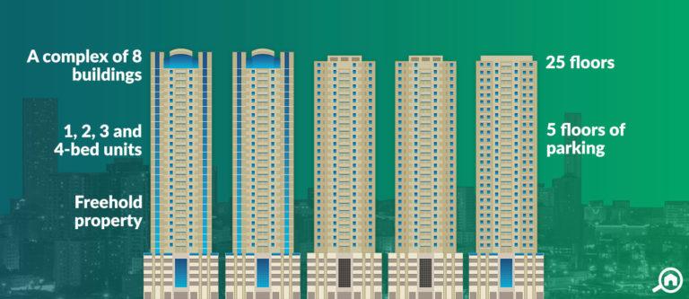 Paradise Lakes Towers, Emirates City