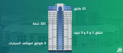 المساكن الحمراء، مدينة دبي الرياضية