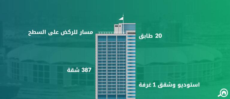 سبيريت تاور، مدينة دبي الرياضية