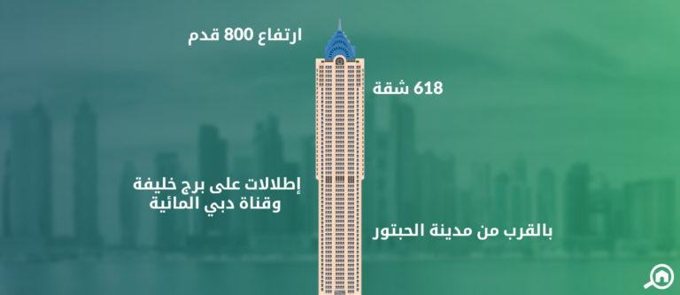 برج تشرشل السكني، الخليج التجاري