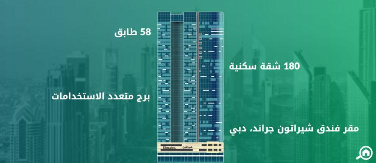 برج السلام، شارع الشيخ زايد