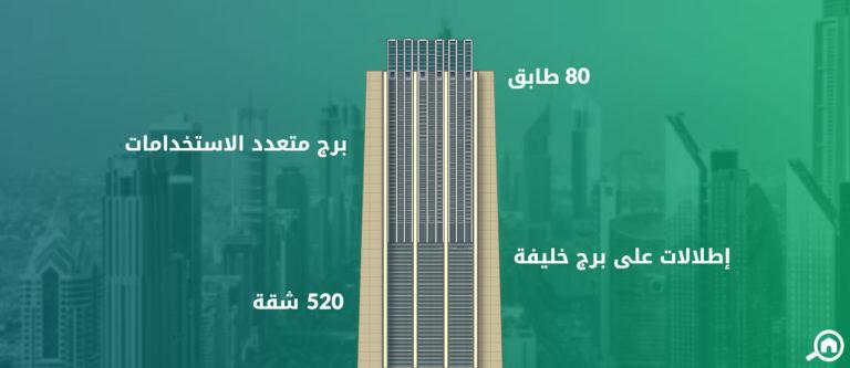 برج إندكس، مركز دبي المالي العالمي