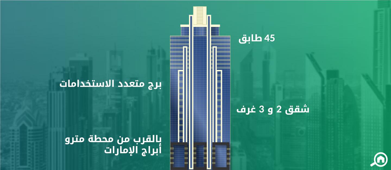 برج لطيفة، شارع الشيخ زايد