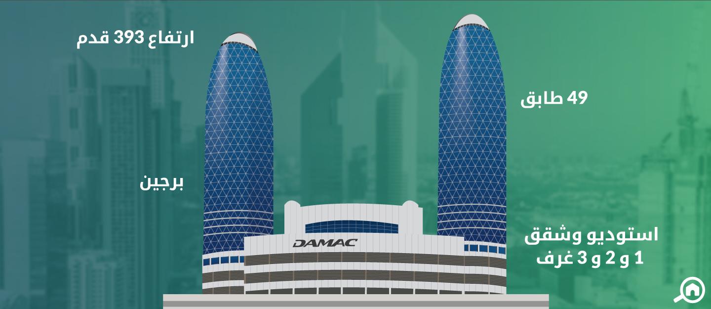 بارك تاورز دبي، مركز دبي المالي العالمي