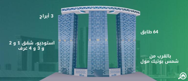 برج البوابة، جزيرة الريم