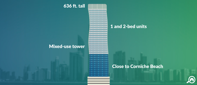 Al Ain Tower - Building Guide