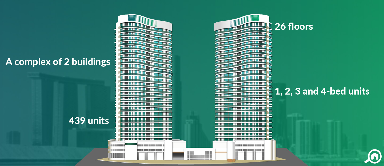 beach towers, al reem island
