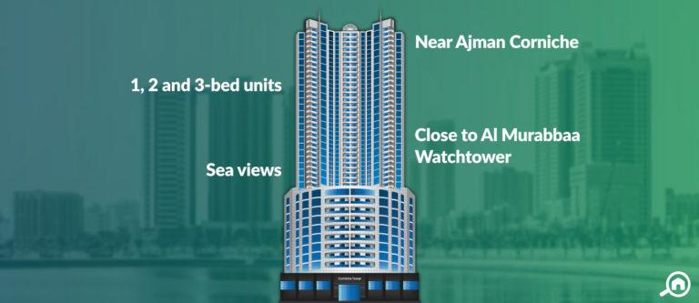 Corniche Tower, Ajman