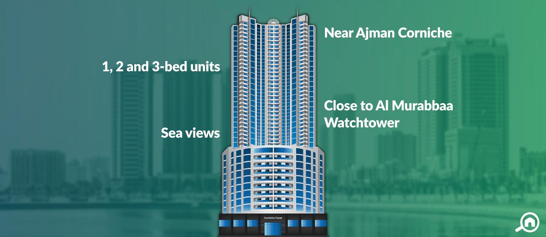 Corniche Tower