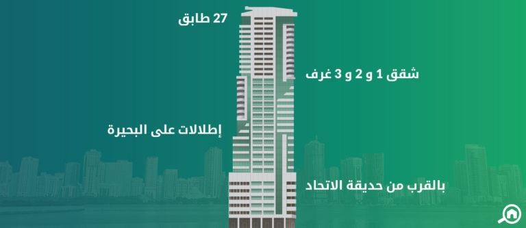 برج الفراسة الشارقة، المجاز