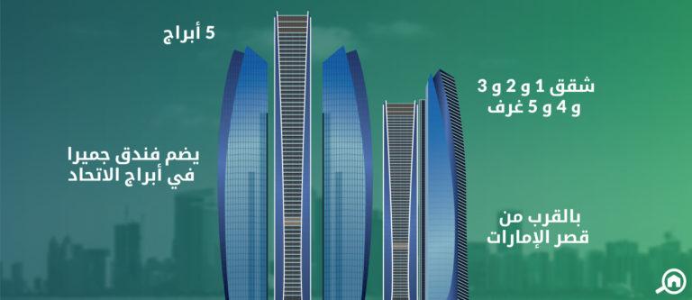 أبراج الإتحاد، شارع الكورنيش
