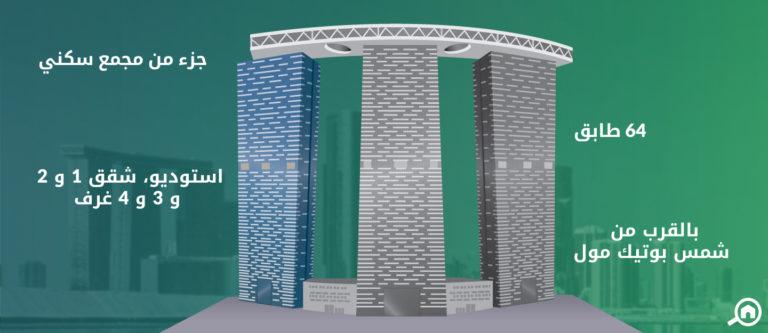 برج البوابة 1، جزيرة الريم