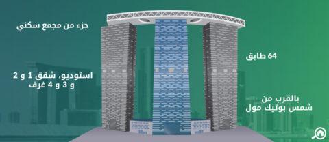 برج البوابة 2، جزيرة الريم