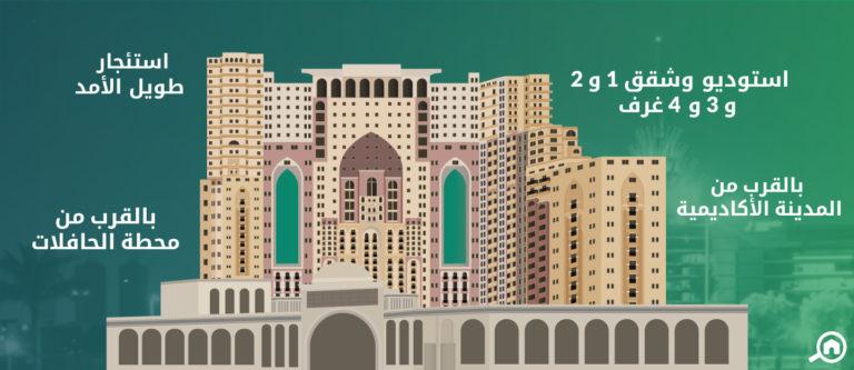 بوابات السيليكون 1، واحة دبي للسيليكون