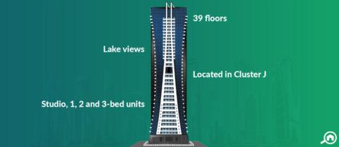 prime tower guide propsearch dubai