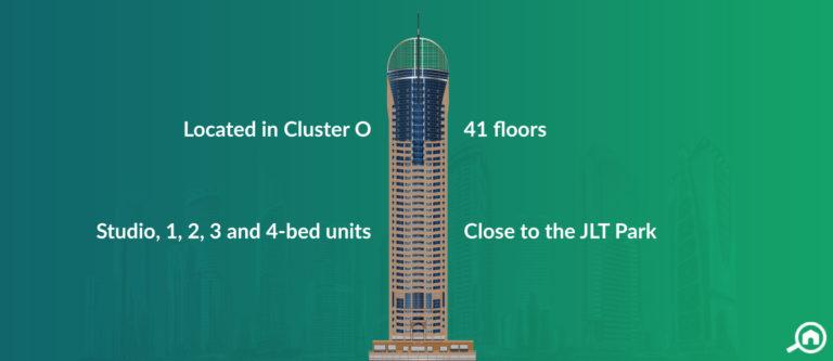 O2 Residence, JLT