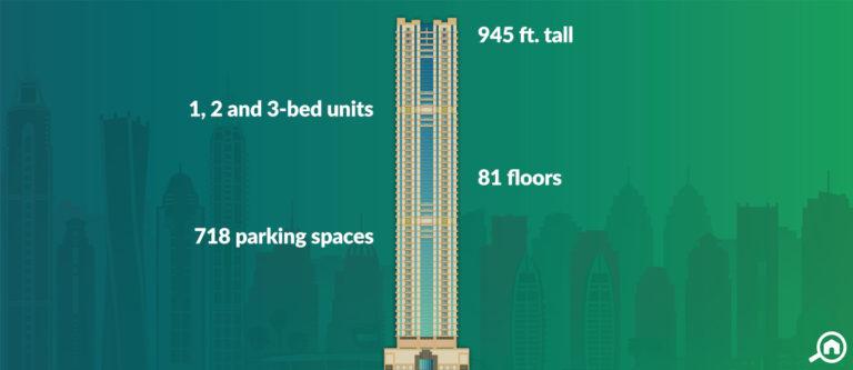 Sulafa Tower, Dubai Marina