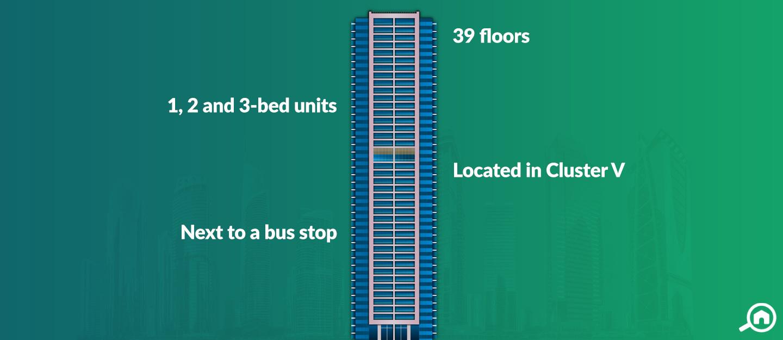 V3 Tower, JLT