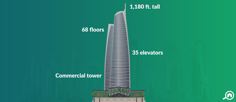 Almas Tower, JLT