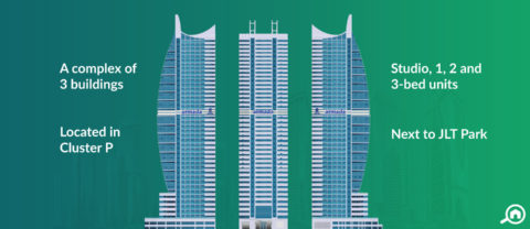 Armada Tower, Jumeirah Lake Towers