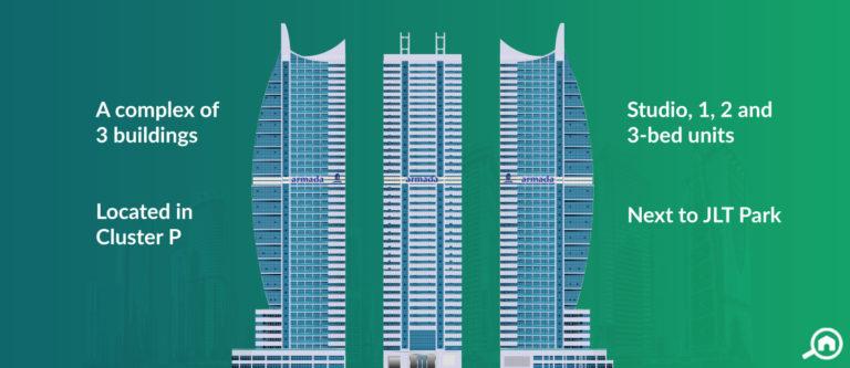 Armada Tower, Jumeirah Lake Towers