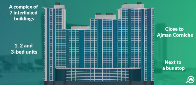 Ajman Corniche Residences, Corniche Ajman