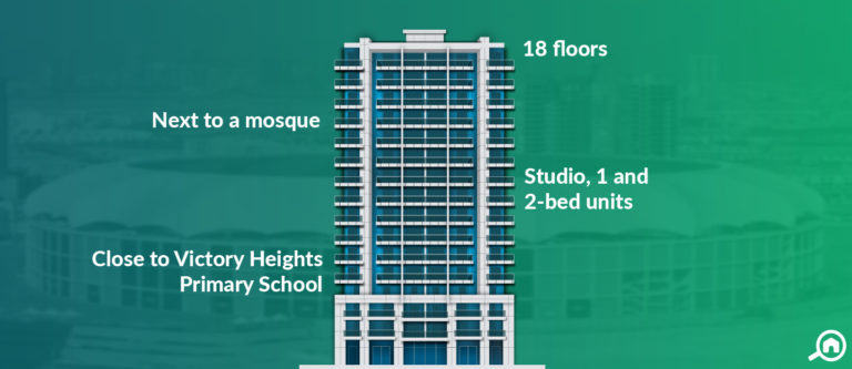 Bermuda Views Tower, Dubai Sports City