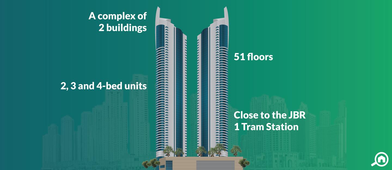 Al Fattan Towers, JBR