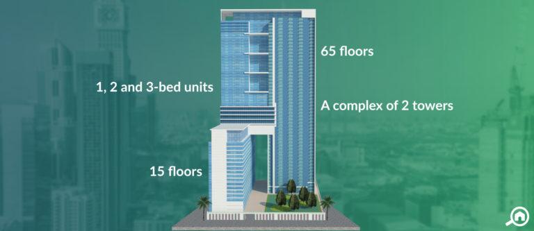 Burj Daman, DIFC