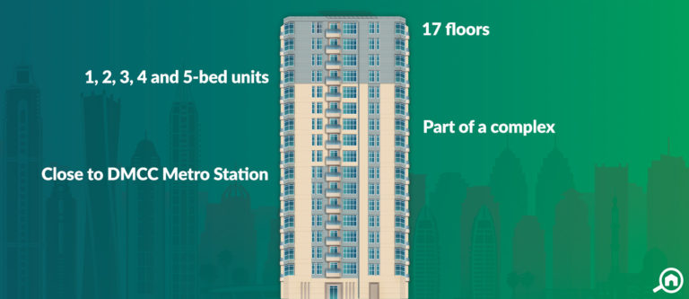 Marina Residence A, Dubai Marina