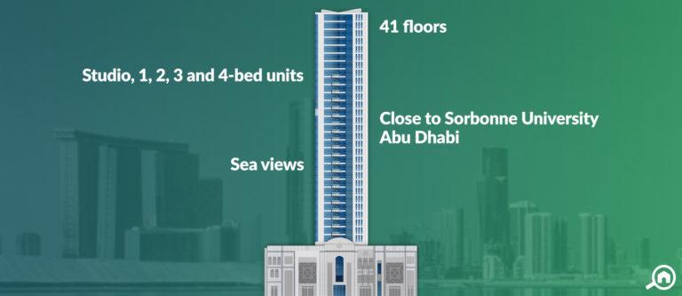 Al Muhaimat Tower,  Al Reem Island