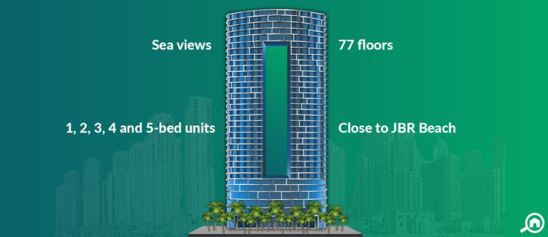 The Address Residences Jumeirah Resort and Spa, JBR
