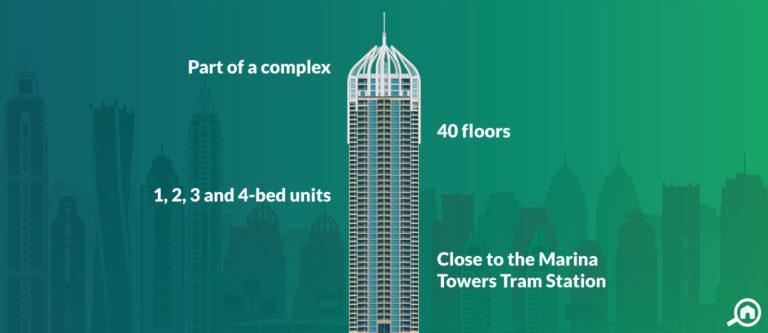 Murjan Tower, Dubai Marina