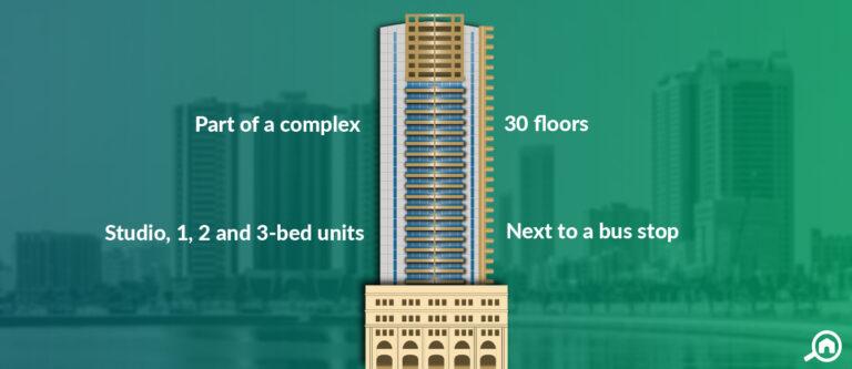 Horizon Tower B, Ajman Downtown