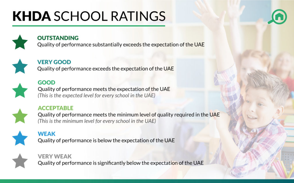 KHDA's rating scale explanation