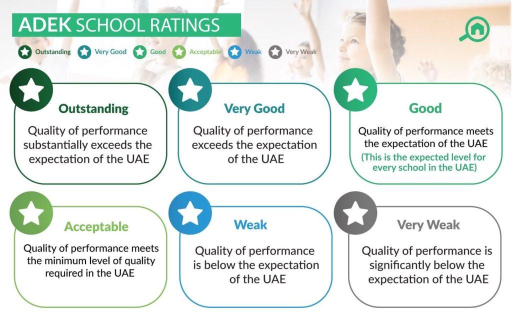 ADEK school ratings